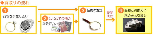 buy_img01